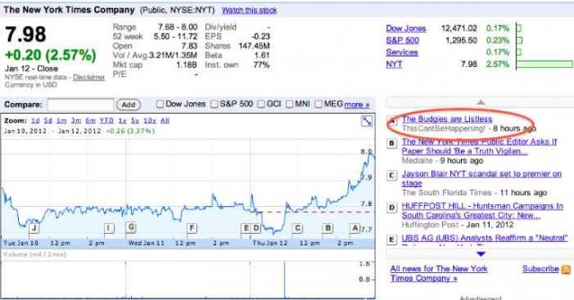 A few hours after this item was posted on the Google Finance NY Times page, it was removed by Google
