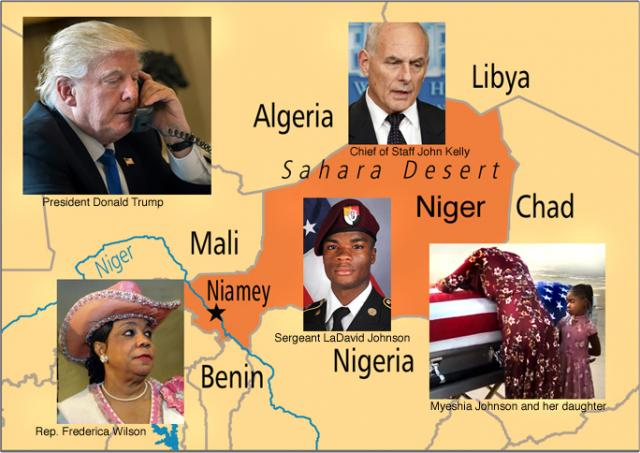 Mali, Niger and Chad and the principals in this story. What happened in Niger? Is Chad the key?