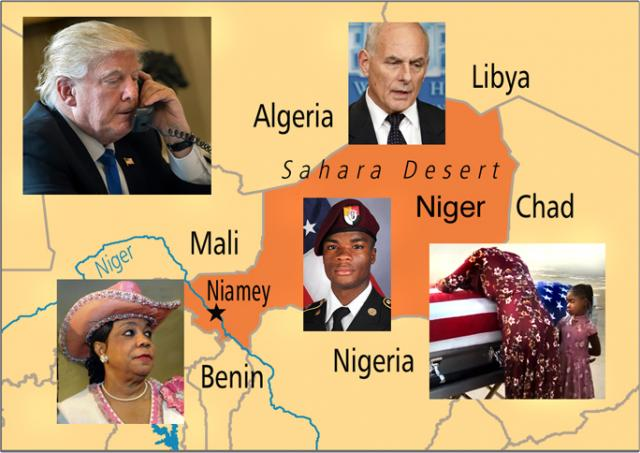 Mali, Niger and Chad and the principles in this story