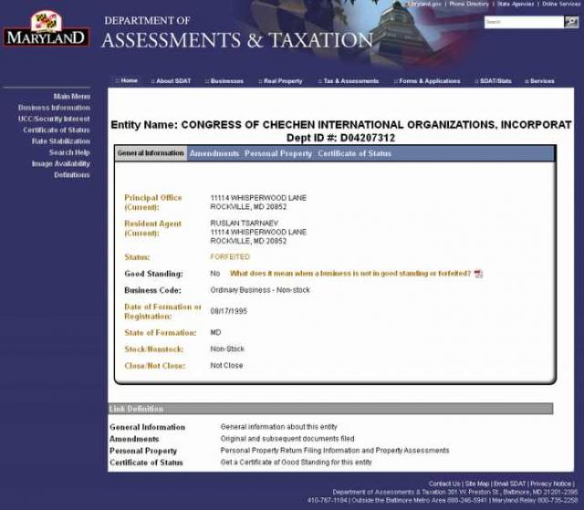 Maryland company registration for Ruslan Tsarni 'company' located at CIA honcho Graham Fuller's home