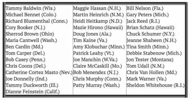 The Shame List of Democratic Senators who voted this week to pass the FY2019 National Defense (sic!) Authorization Act